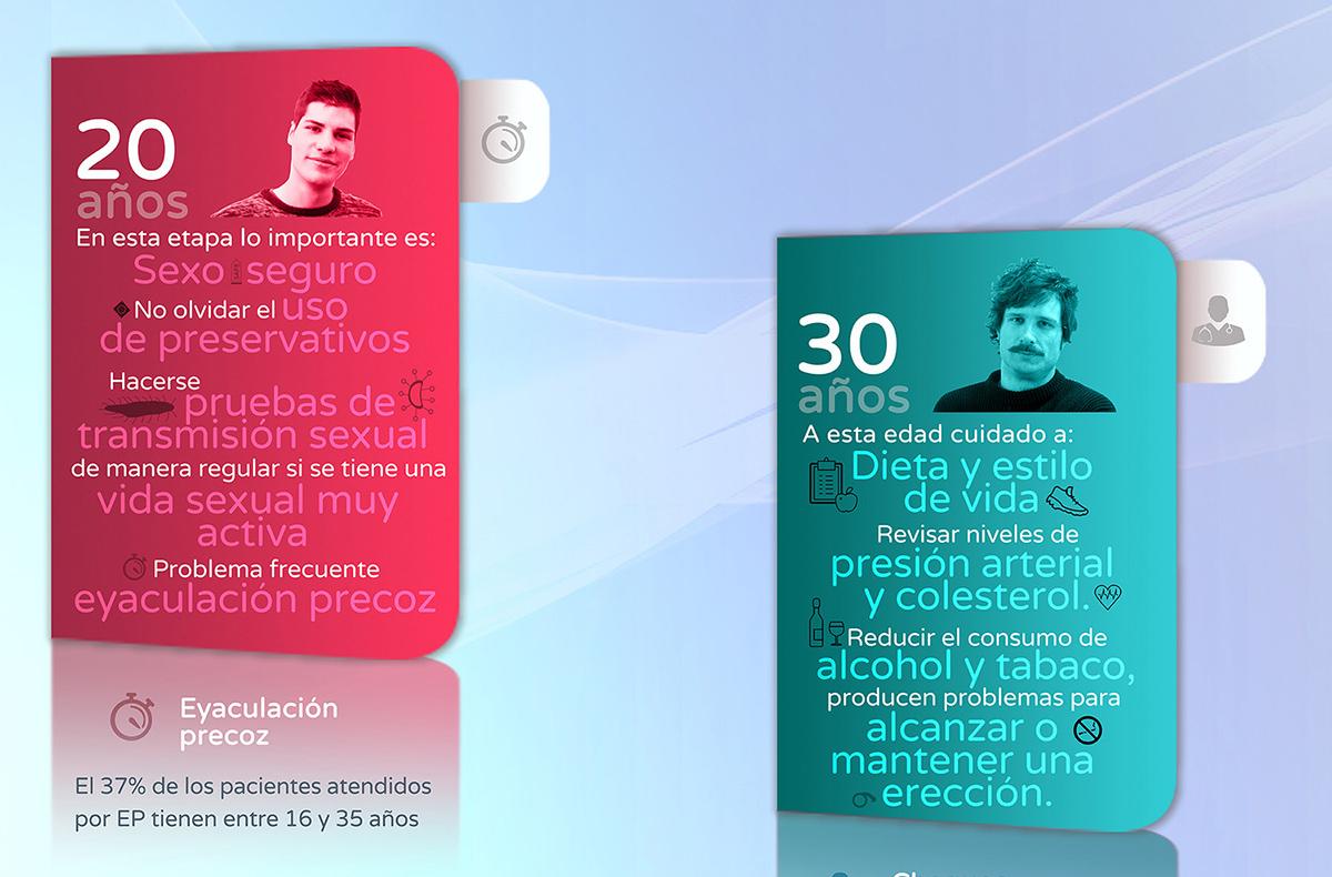 infografía etapas de la vida sexual